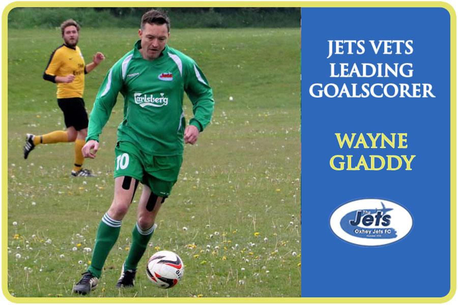 vets leading goalscorer